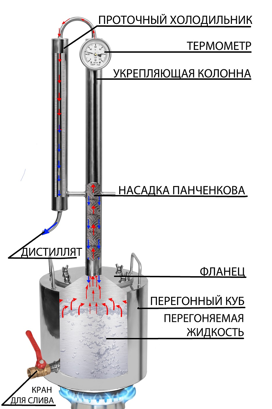 Самогонный аппарат фото схнма самогонный аппарат купить украина медный
